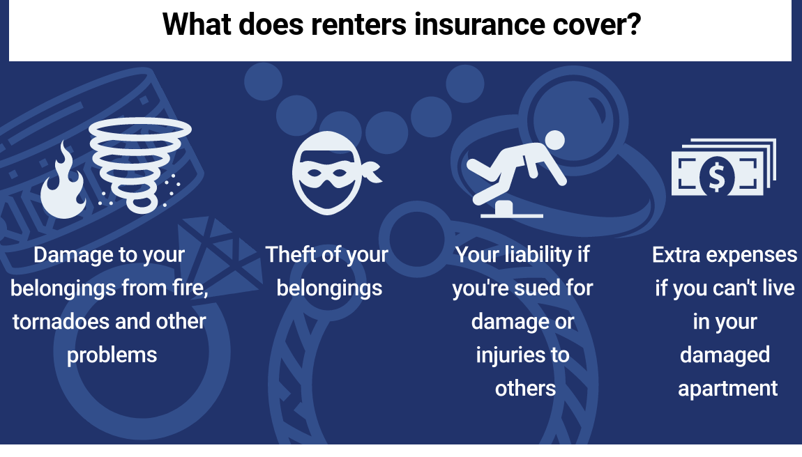 What does Renter's Insurance Cover? - ABC Insurance Services
